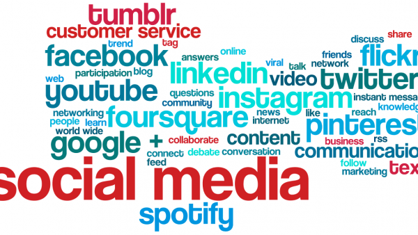 Social media word cloud featuring words associated with social media