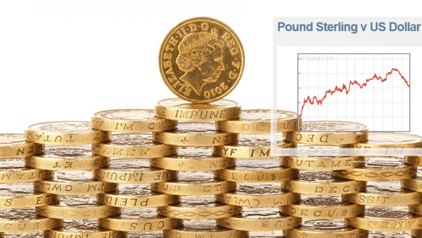 Picture of British pound coins stacked up with a graph showing the exchange rate between GBP and USD