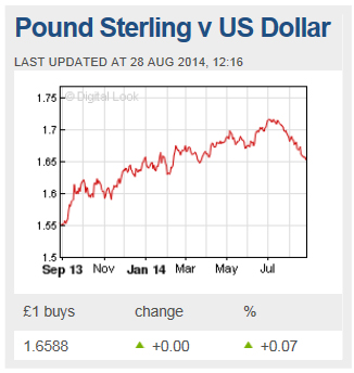 pound vs sterling